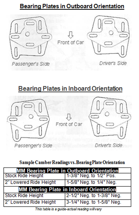 Max Motorsports Mustang Caster Camber Plates 0304 7
