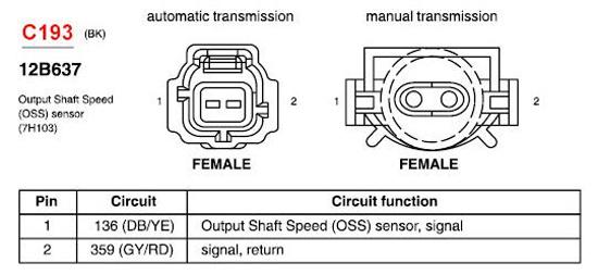 Mustang Speedometer Recalibrator 05-10 3