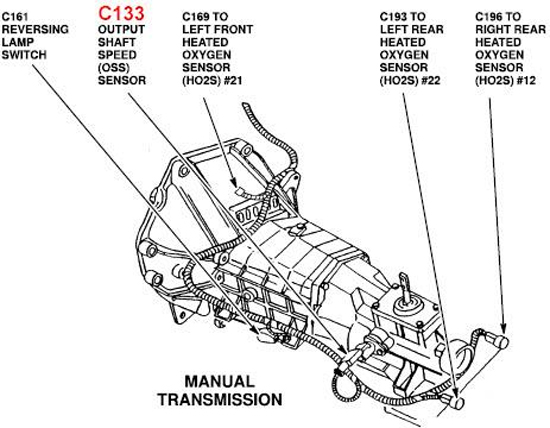 Frpp Speedo Recal 9904 Install on 2004 Ford Expedition Engine Diagram