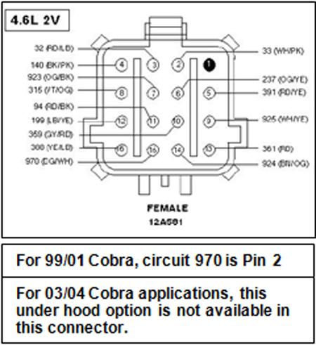 Mustang Speedometer Recalibration Tool 99-04 5.5