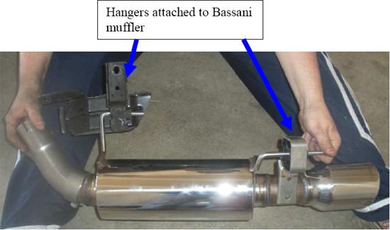 Hangers on Bassanis