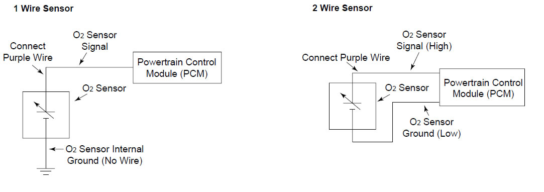how to install an auto meter pro comp ultra lite air fuel ratio on 2 wire sensors one wire is ground and the other is the signal check vehicle manufacturer or wiring diagram for your specific vehicle to learn