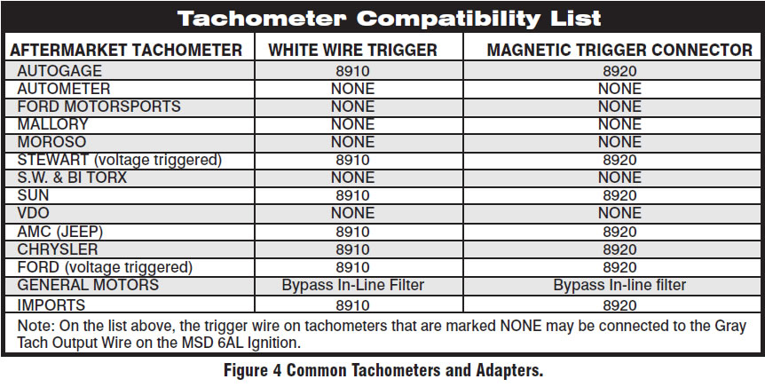 how to install an msd 6a digital ignition module on your 1979 1995 your foreign vehicle you probably need an msd tach adapter the chart in figure 4 lists common tachometers and if an adapter is necessary