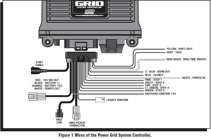 msd-power-grid-system-controller-only-install