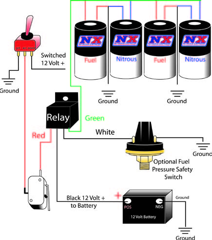 Guide on Easy Wiring Diagram For Nitrous
