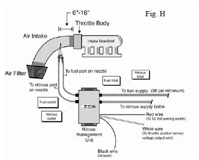 zex-blackout-nitrous-system-86-04-v8