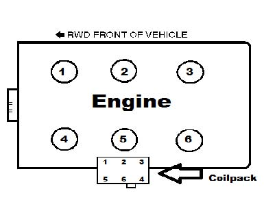 97 Mustang Coil Pack Wiring Diagram on 2005 v6 dodge engine