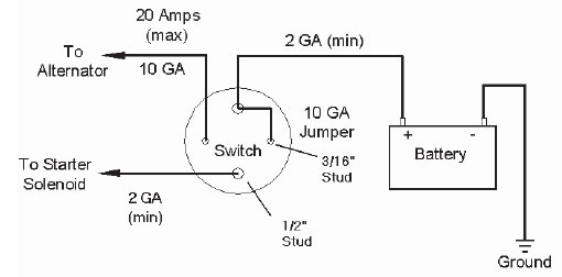 battery switch wiring diagram battery image wiring how to install a master disconnect relocation battery switch on on battery switch wiring diagram