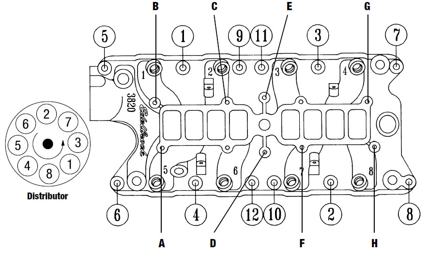 AT0t 9478 likewise 2002 Chevy Prizm Engine Diagram besides Turn Signal Switch additionally Ignition Switch Wiring Diagram Chevy Gallery moreover 879pe 1987 Gmc Sierra Tbi Engine. on 93 chevy suburban starter wiring diagram