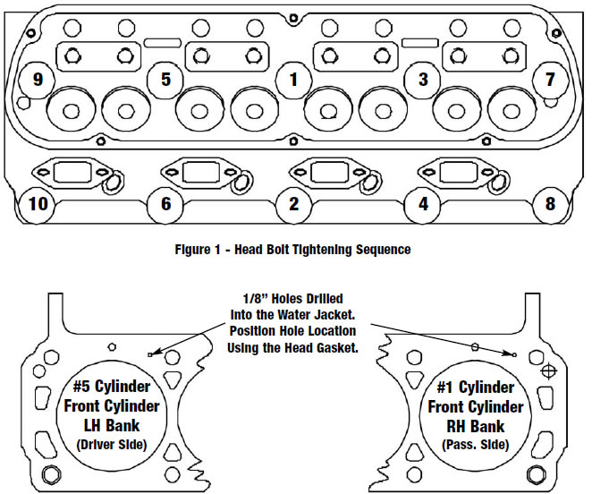 Edelbrock Heads 8295 Install on Small Block Chevy Pushrod Engine Diagram