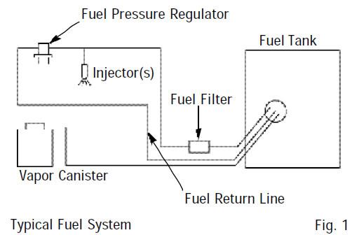 Edelbrock-Fuel-Pump-255LPH-(85-97-5.0L-V6-93-95-Cobra)
