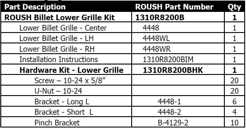 roush-6-bar-lower-black-billet-grille-10-12-gt-v6