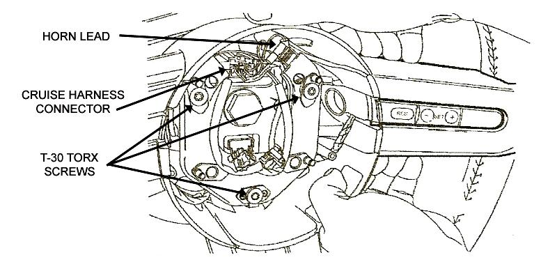 3500 Engine Swap Wiring likewise Grant Steering Wheel 1012 Install in addition 3y0cb Need Wiring Diagram 2000 F150 Right Signal besides 219568910 2000 Volvo S40 V40 Wiring Diagrams Download moreover Rt 1273 Technical Diagrams Archives. on cruise control wiring diagram