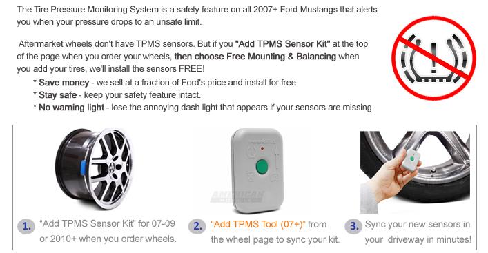 TPMS Steps